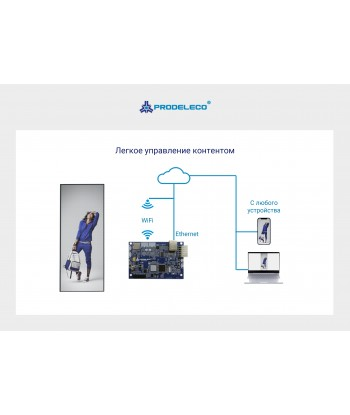 Transparent screen 960x270mm with PLC WSD8000 and remote control